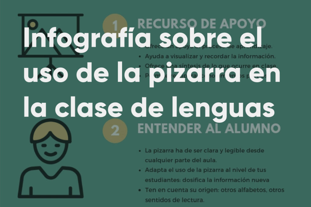 Infografía sobre el uso de la pizarra en la clase de lenguas