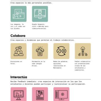 Infografía sobre dinamización de clases online de idiomas