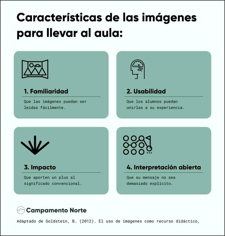Características de las imágenes para llevar al aula de idiomas.