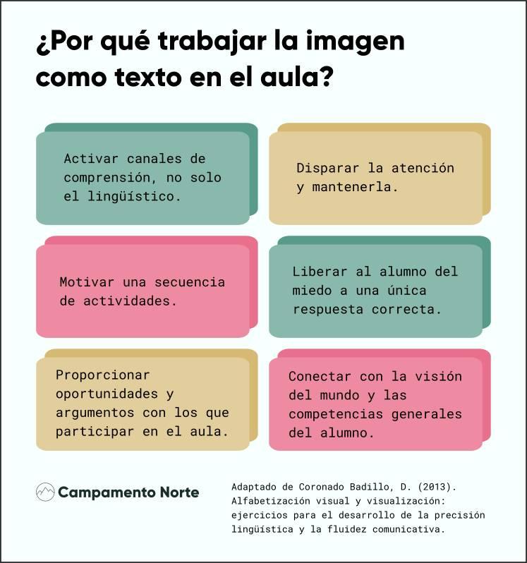 Ventajas de trabajar la imagen como texto en el aula de idiomas.